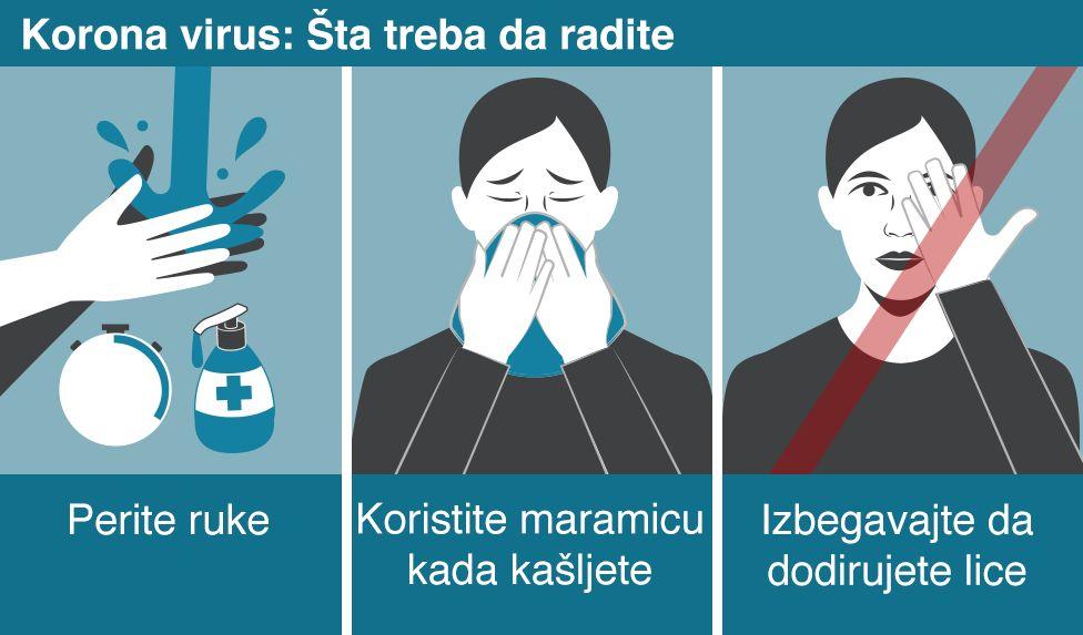 Главне поруке и мере за превенцију и контролу COVID-19 у школама (UNICEF)