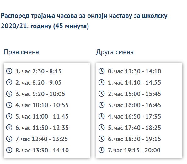 Распоред звоњења